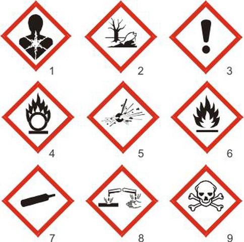 pictogramas etiquetas productos peligrosos